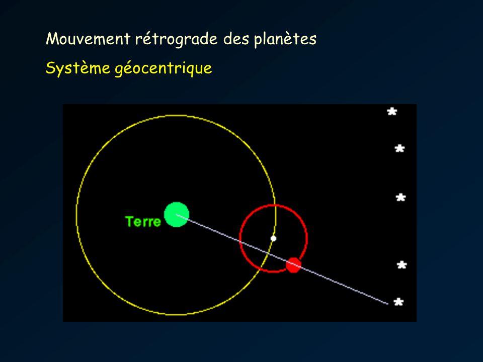 Mouvement rétrograde des planètes Système géocentrique