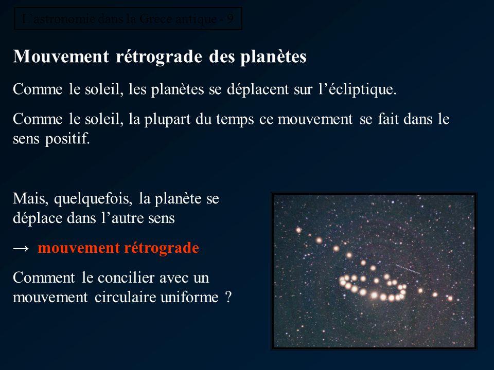 Mouvement rétrograde des planètes Comme le soleil, les planètes se déplacent sur lécliptique. Comme le soleil, la plupart du temps ce mouvement se fai