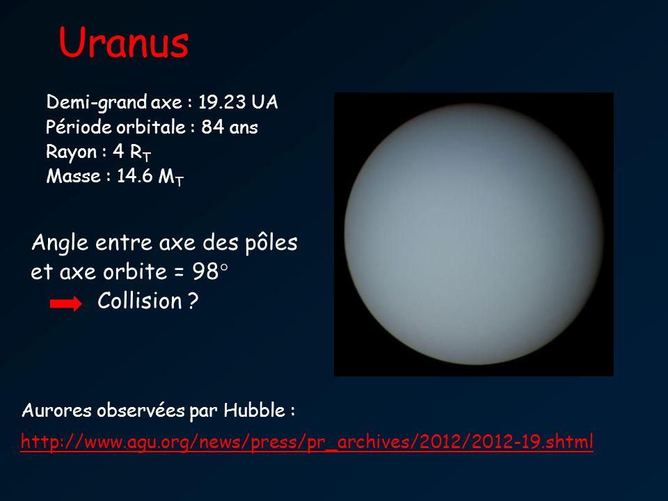 Uranus Demi-grand axe : 19.23 UA Période orbitale : 84 ans Rayon : 4 R T Masse : 14.6 M T Angle entre axe des pôles et axe orbite = 98° Collision ? ht