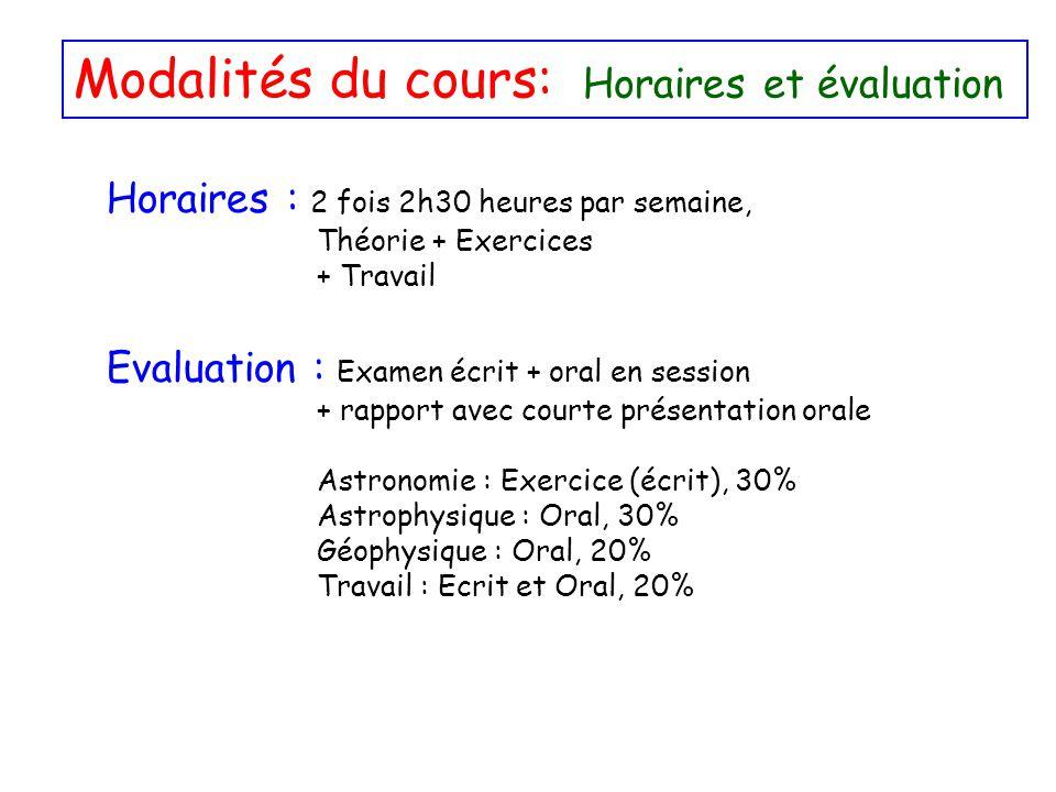 Horaires : 2 fois 2h30 heures par semaine, Théorie + Exercices + Travail Evaluation : Examen écrit + oral en session + rapport avec courte présentatio
