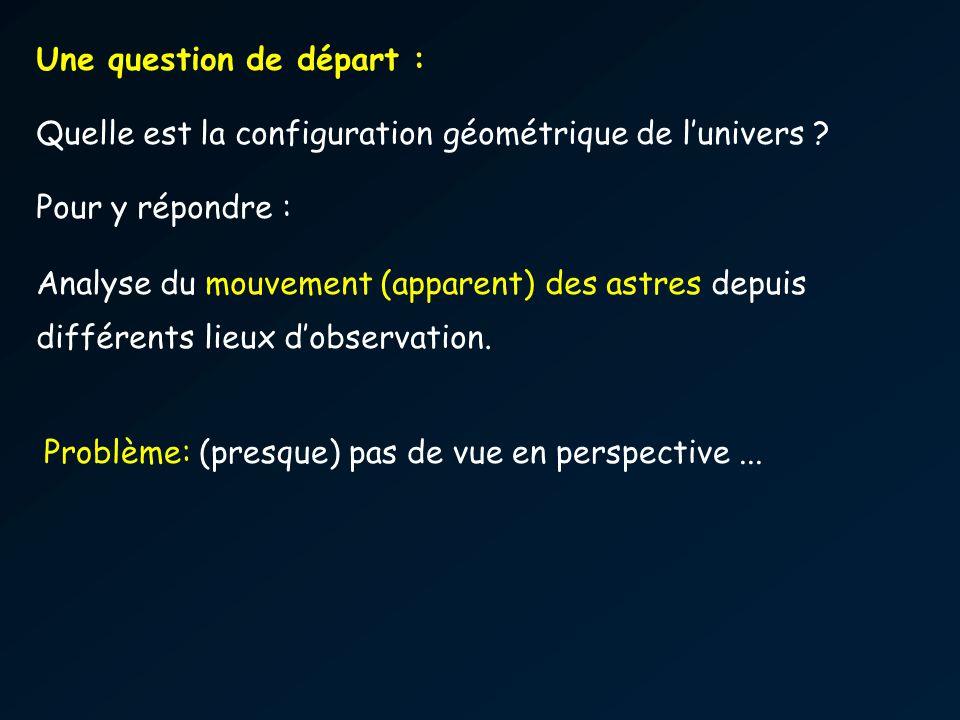 Une question de départ : Quelle est la configuration géométrique de lunivers ? Pour y répondre : Analyse du mouvement (apparent) des astres depuis dif