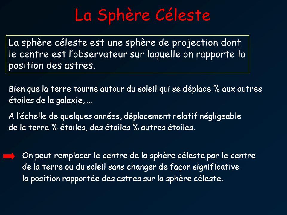 La sphère céleste est une sphère de projection dont le centre est lobservateur sur laquelle on rapporte la position des astres. La Sphère Céleste Bien