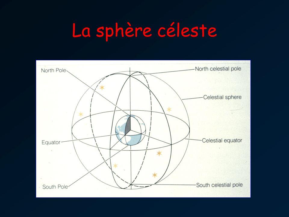 La sphère céleste