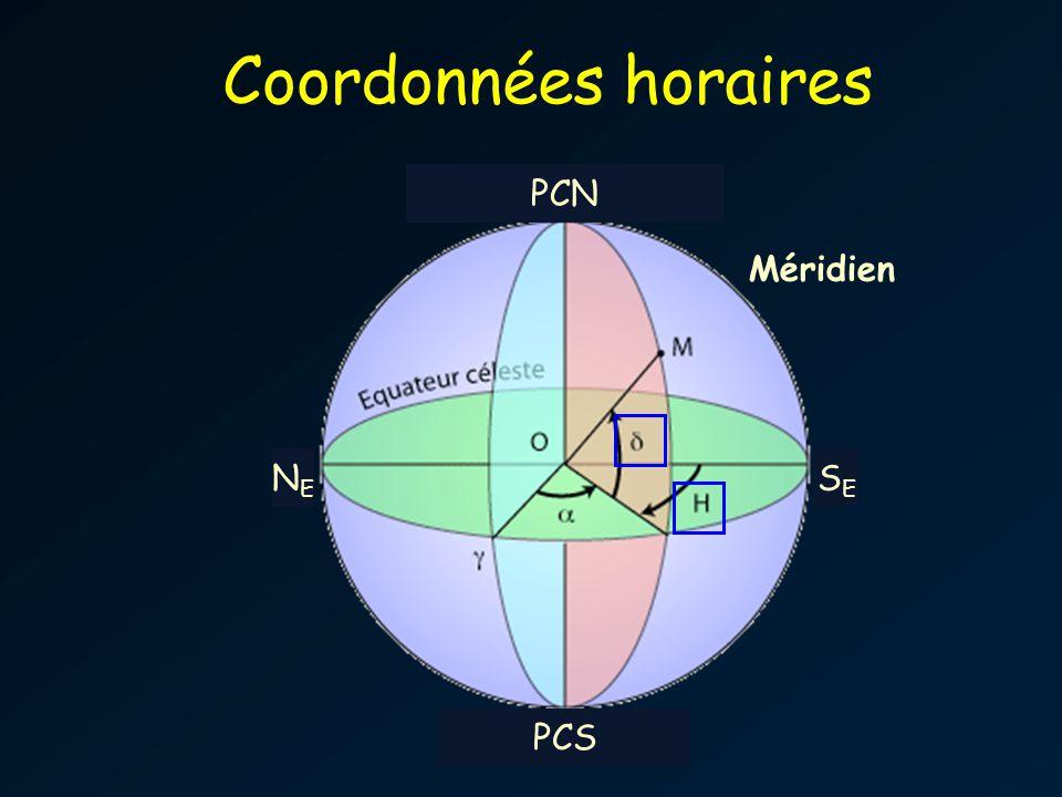 Coordonnées horaires Méridien NENE SESE PCN PCS