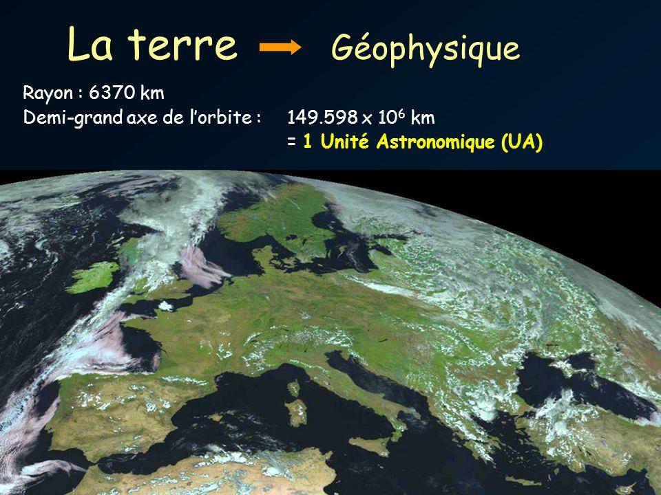 La terre Géophysique Rayon : 6370 km Demi-grand axe de lorbite : 149.598 x 10 6 km = 1 Unité Astronomique (UA)