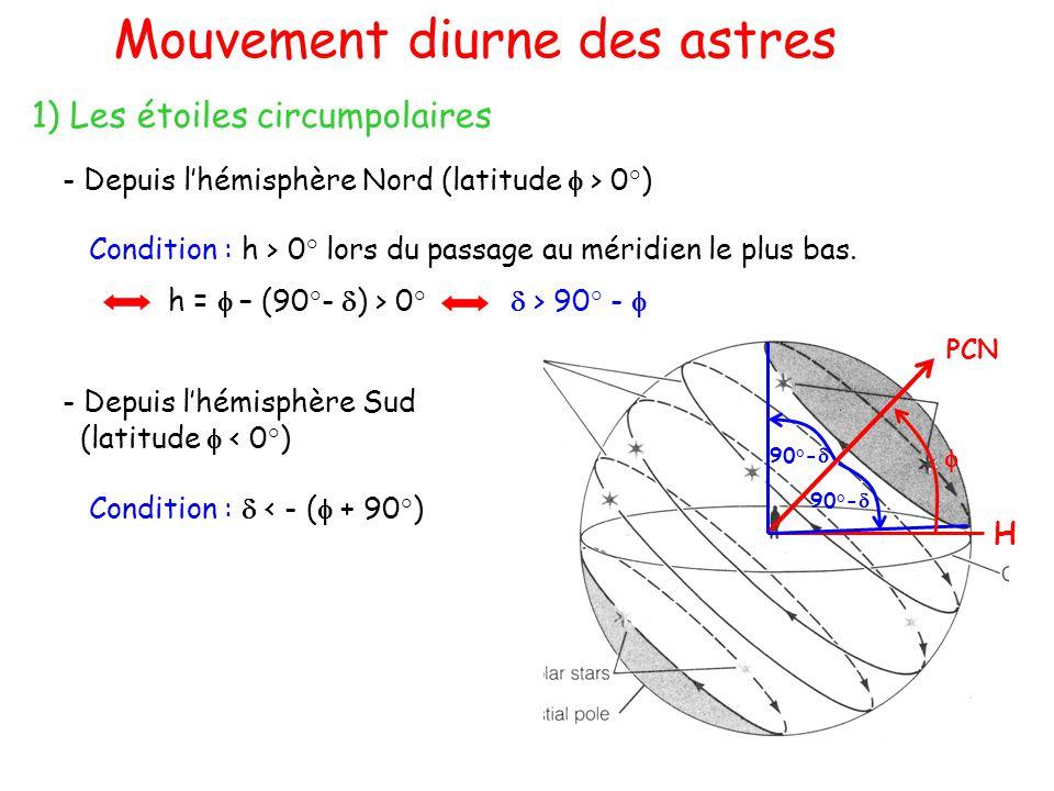 Mouvement diurne des astres 1) Les étoiles circumpolaires Etoiles toujours au-dessus de lhorizon (z 0°) - Depuis lhémisphère Nord (latitude > 0°) Cond
