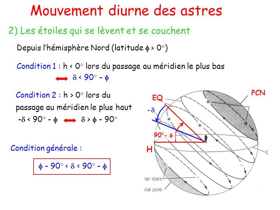 Mouvement diurne des astres 2) Les étoiles qui se lèvent et se couchent Etoiles toujours au-dessus de lhorizon (z 0°) Depuis lhémisphère Nord (latitud