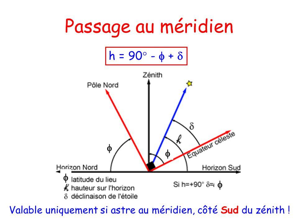 Passage au méridien h = 90° - + Valable uniquement si astre au méridien, côté Sud du zénith !