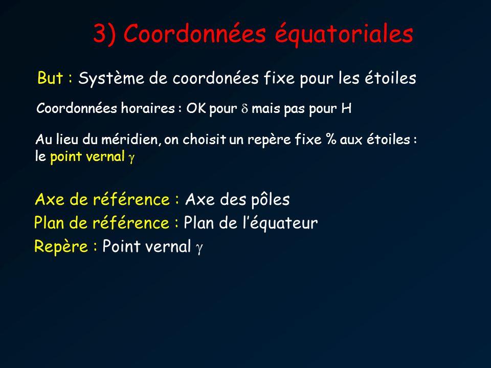3) Coordonnées équatoriales Axe de référence : Axe des pôles Plan de référence : Plan de léquateur Repère : Point vernal But : Système de coordonées f
