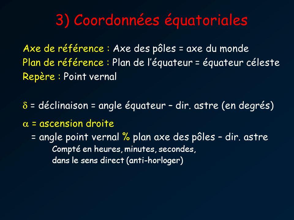 Axe de référence : Axe des pôles = axe du monde Plan de référence : Plan de léquateur = équateur céleste Repère : Point vernal = déclinaison = angle é