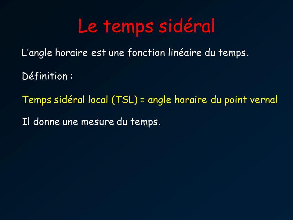 Le temps sidéral Langle horaire est une fonction linéaire du temps. Définition : Temps sidéral local (TSL) = angle horaire du point vernal Il donne un