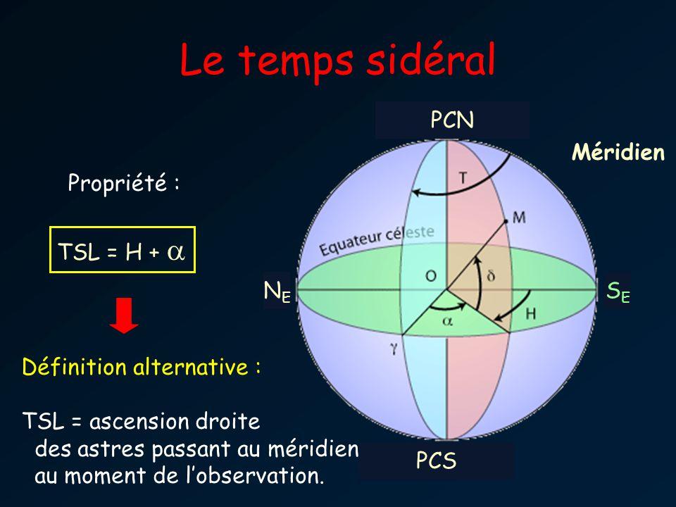 Le temps sidéral NENE SESE Méridien TSL = H + PCN PCS Propriété : Définition alternative : TSL = ascension droite des astres passant au méridien au mo