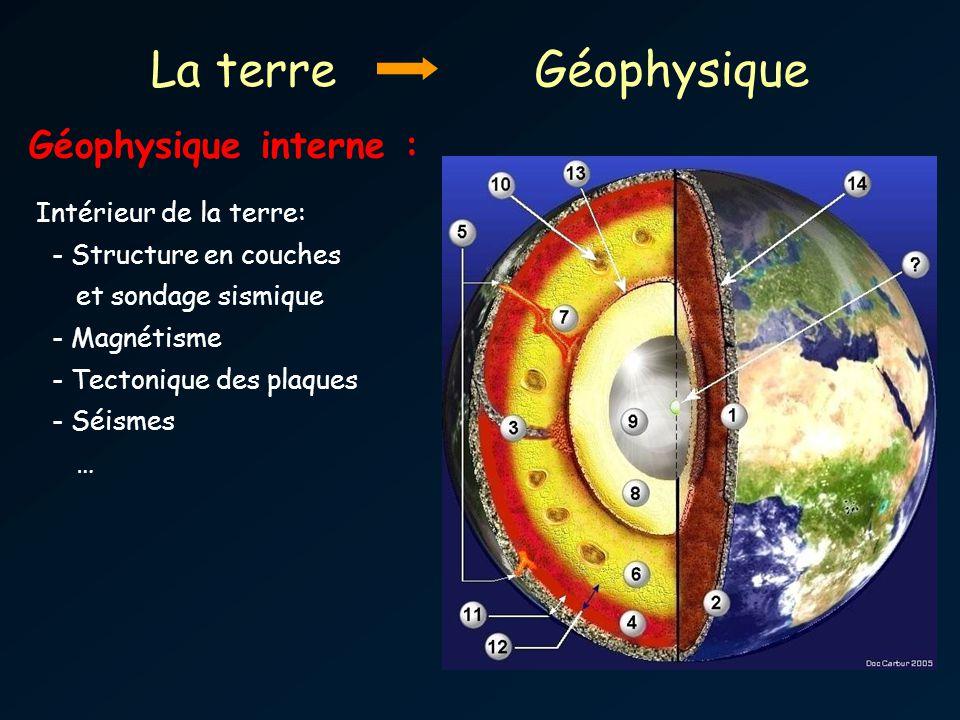 La terreGéophysique Géophysique interne : Intérieur de la terre: - Structure en couches et sondage sismique - Magnétisme - Tectonique des plaques - Sé