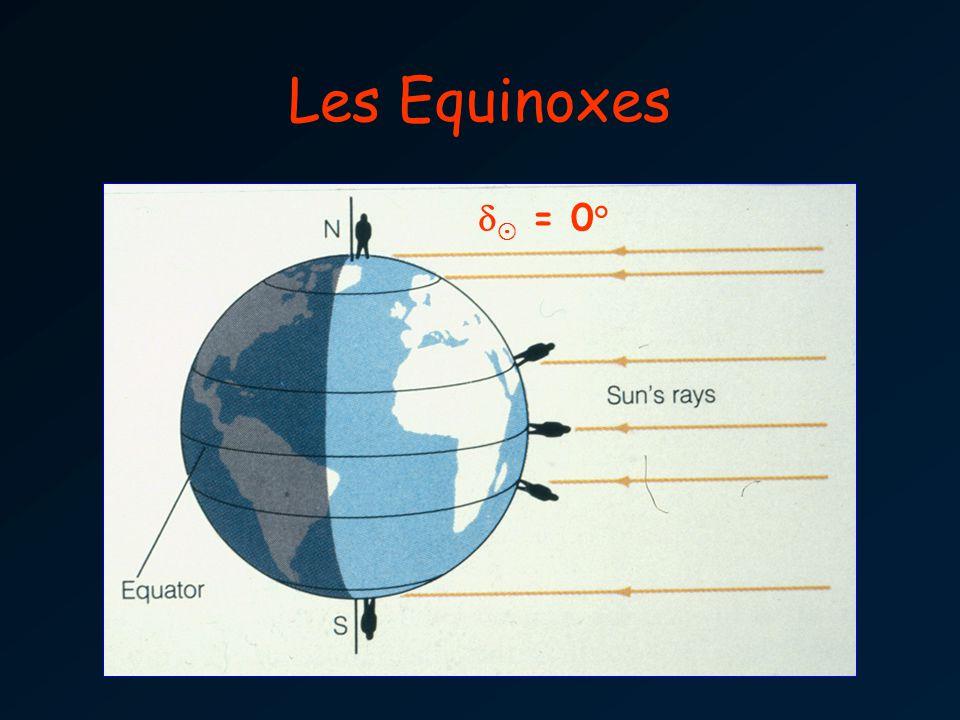 Les Equinoxes ¯ = 0°