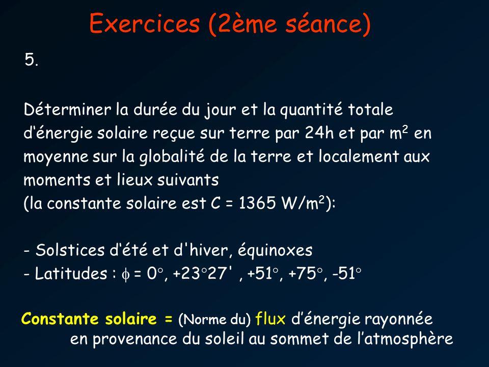 Exercices (2ème séance) 5. Déterminer la durée du jour et la quantité totale dénergie solaire reçue sur terre par 24h et par m 2 en moyenne sur la glo
