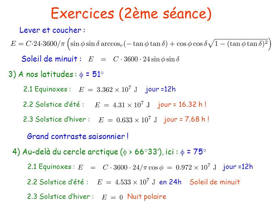 Exercices (2ème séance) Lever et coucher : Soleil de minuit : 3) A nos latitudes : = 51° 2.1 Equinoxes : jour =12h 2.2 Solstice dété : jour = 16.32 h
