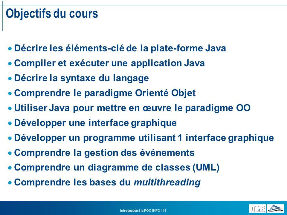 Introduction à la POO INFO 114 Objectifs du cours Décrire les éléments-clé de la plate-forme Java Compiler et exécuter une application Java Décrire la syntaxe du langage Comprendre le paradigme Orienté Objet Utiliser Java pour mettre en œuvre le paradigme OO Développer une interface graphique Développer un programme utilisant 1 interface graphique Comprendre la gestion des événements Comprendre un diagramme de classes (UML) Comprendre les bases du multithreading