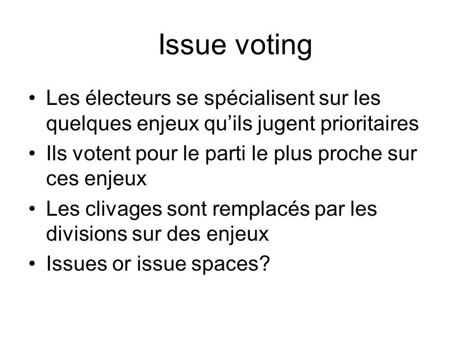 Issue voting Les électeurs se spécialisent sur les quelques enjeux quils jugent prioritaires Ils votent pour le parti le plus proche sur ces enjeux Le