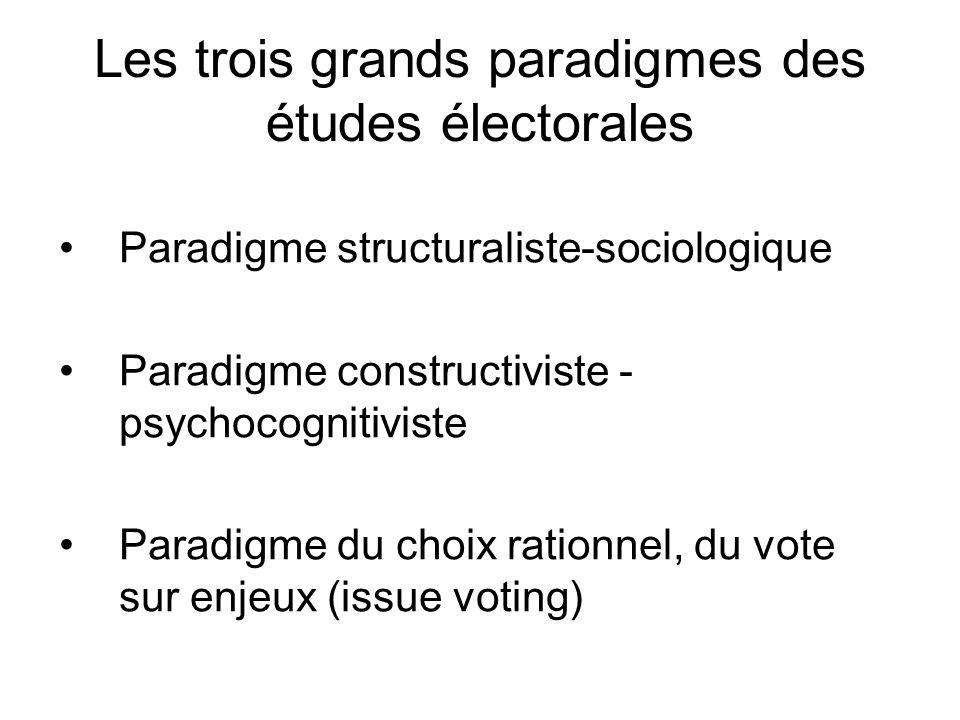 Les trois grands paradigmes des études électorales Paradigme structuraliste-sociologique Paradigme constructiviste - psychocognitiviste Paradigme du c
