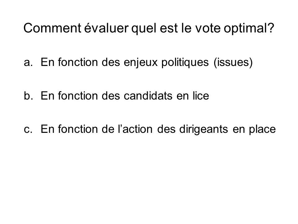 Comment évaluer quel est le vote optimal? a.En fonction des enjeux politiques (issues) b.En fonction des candidats en lice c.En fonction de laction de