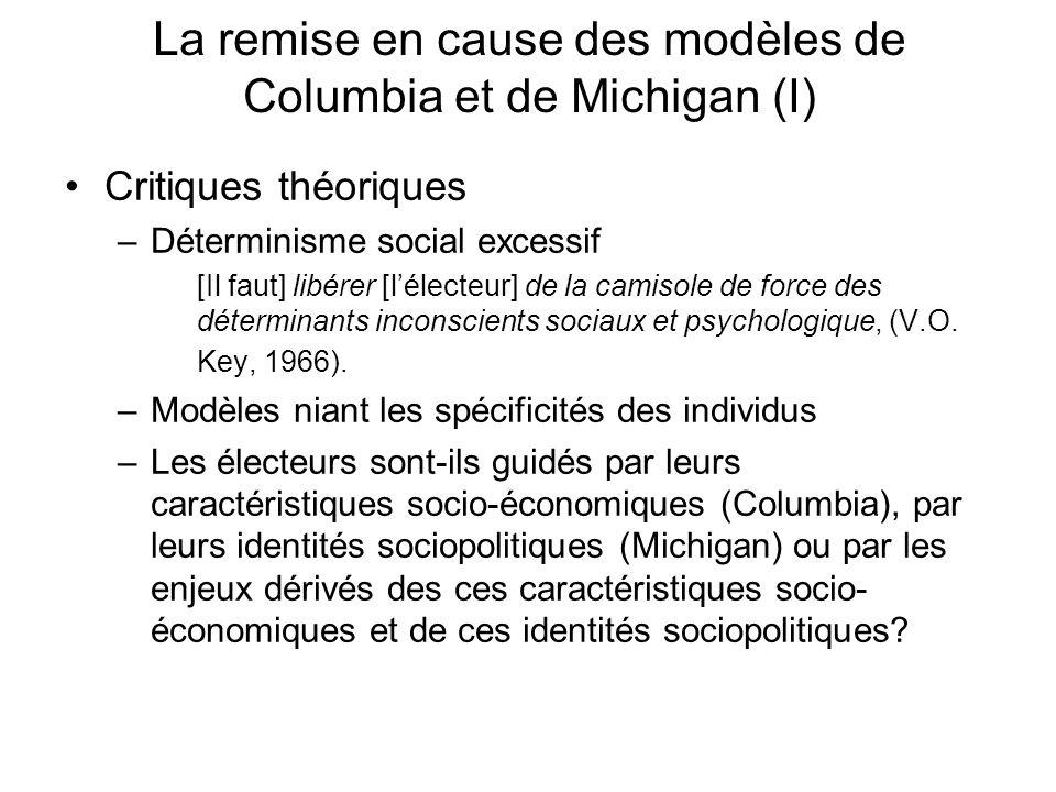 La remise en cause des modèles de Columbia et de Michigan (I) Critiques théoriques –Déterminisme social excessif [Il faut] libérer [lélecteur] de la c
