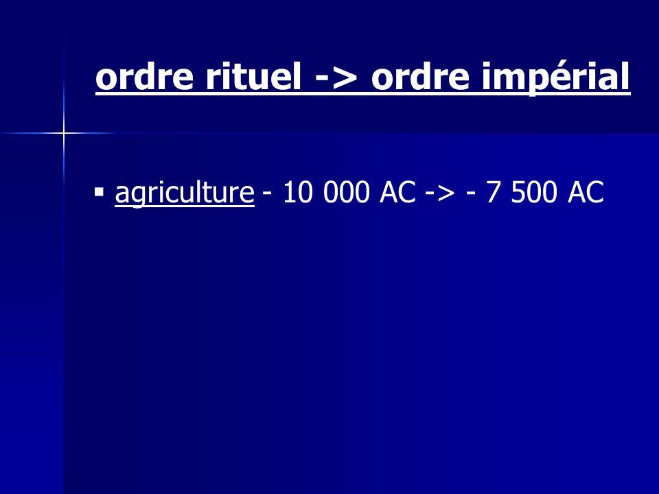 agriculture - 10 000 AC -> - 7 500 AC ordre rituel -> ordre impérial