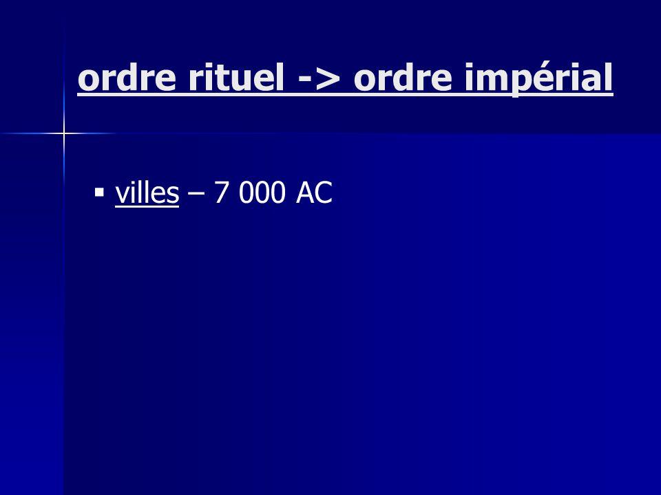 villes – 7 000 AC ordre rituel -> ordre impérial