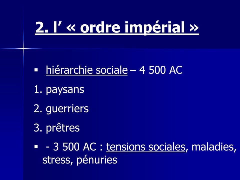 hiérarchie sociale – 4 500 AC 1. paysans 2. guerriers 3. prêtres - 3 500 AC : tensions sociales, maladies, stress, pénuries 2. l « ordre impérial »
