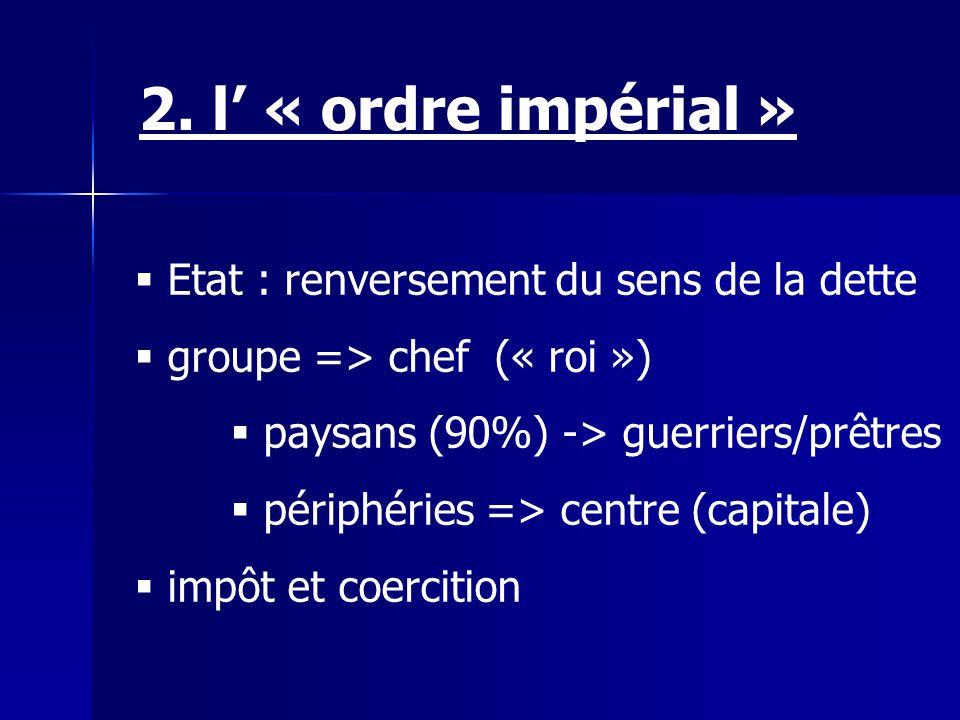 Etat : renversement du sens de la dette groupe => chef (« roi ») paysans (90%) -> guerriers/prêtres périphéries => centre (capitale) impôt et coerciti