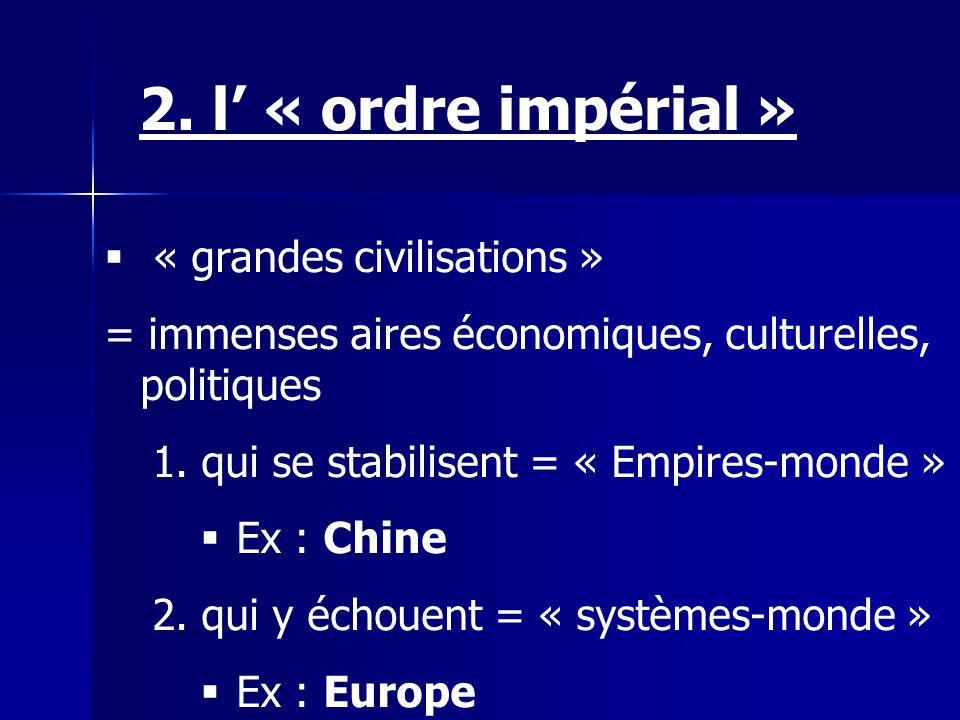 « grandes civilisations » = immenses aires économiques, culturelles, politiques 1. qui se stabilisent = « Empires-monde » Ex : Chine 2. qui y échouent