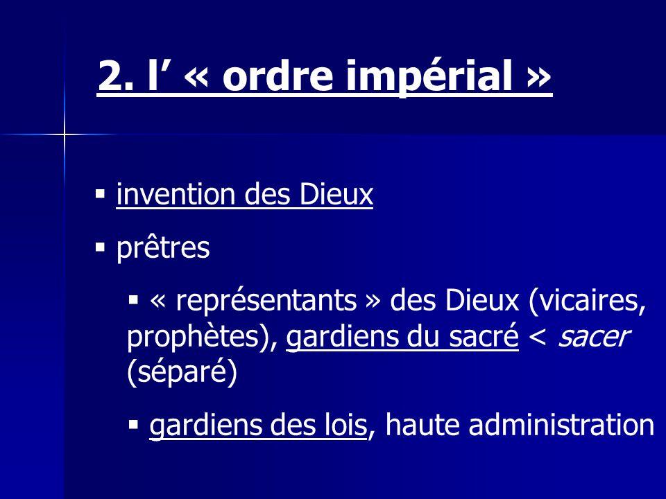 invention des Dieux prêtres « représentants » des Dieux (vicaires, prophètes), gardiens du sacré < sacer (séparé) gardiens des lois, haute administrat