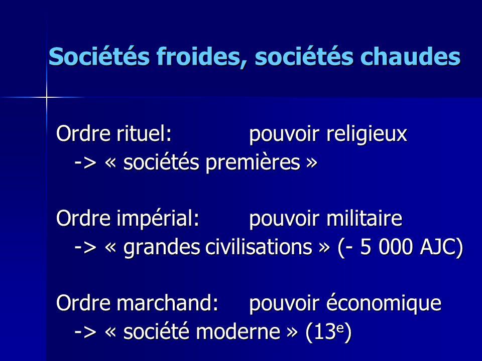 Ordre rituel:pouvoir religieux -> « sociétés premières » Ordre impérial: pouvoir militaire -> « grandes civilisations » (- 5 000 AJC) Ordre marchand: