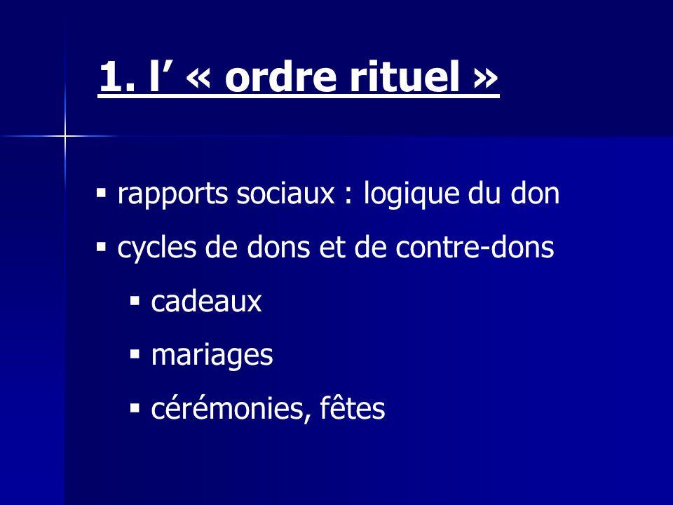 rapports sociaux : logique du don cycles de dons et de contre-dons cadeaux mariages cérémonies, fêtes 1. l « ordre rituel »