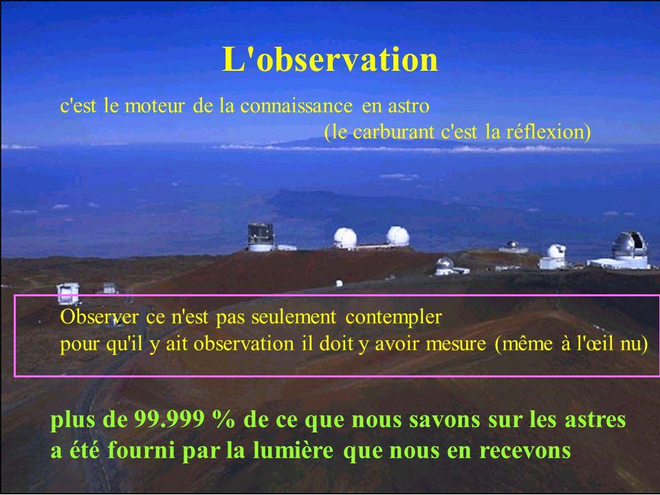 13 L'observation c'est le moteur de la connaissance en astro (le carburant c'est la réflexion) Observer ce n'est pas seulement contempler pour qu'il y