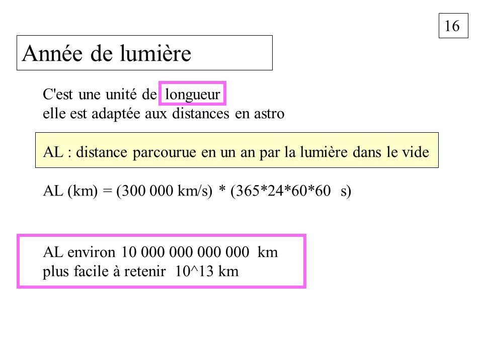 16 Année de lumière C'est une unité de longueur elle est adaptée aux distances en astro AL : distance parcourue en un an par la lumière dans le vide A