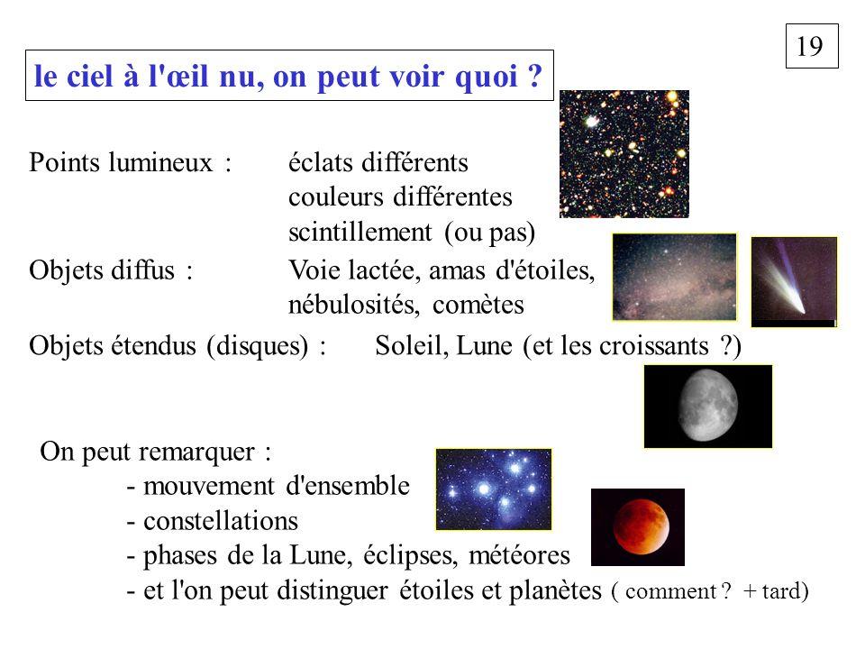 19 Points lumineux : éclats différents couleurs différentes scintillement (ou pas) Objets étendus (disques) : Soleil, Lune (et les croissants ?) le ci