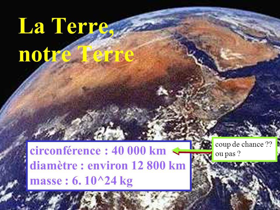 22 La Terre, notre Terre circonférence : 40 000 km diamètre : environ 12 800 km masse : 6. 10^24 kg coup de chance ?? ou pas ?