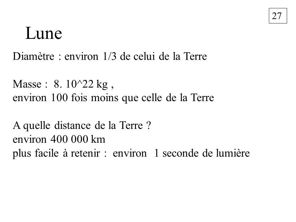 27 Lune Diamètre : environ 1/3 de celui de la Terre Masse : 8. 10^22 kg, environ 100 fois moins que celle de la Terre A quelle distance de la Terre ?