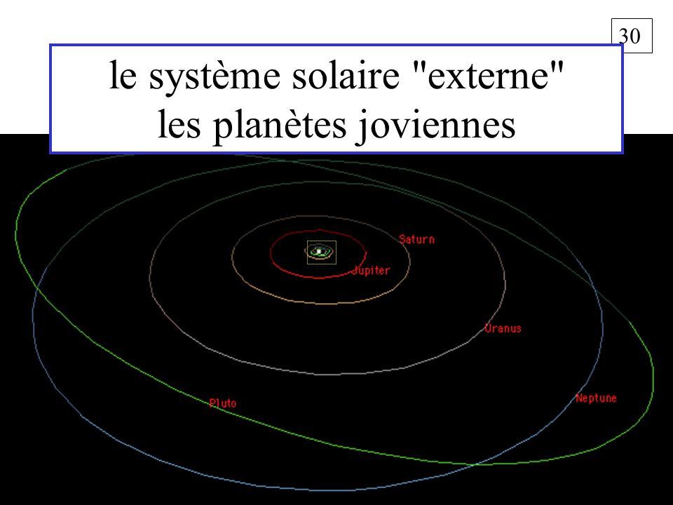 30 le système solaire