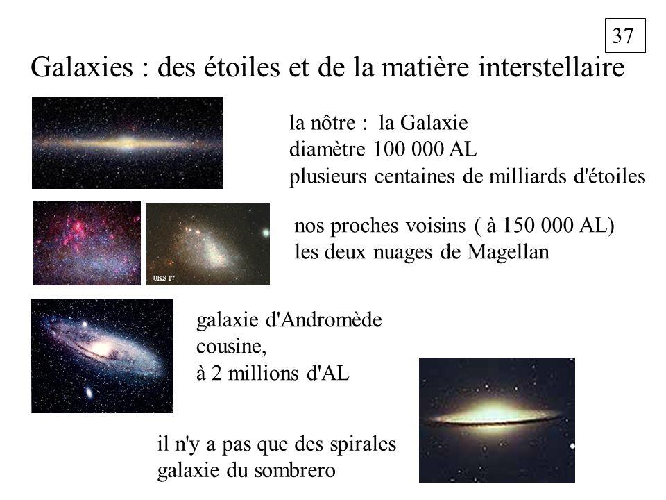 37 Galaxies : des étoiles et de la matière interstellaire la nôtre : la Galaxie diamètre 100 000 AL plusieurs centaines de milliards d'étoiles nos pro