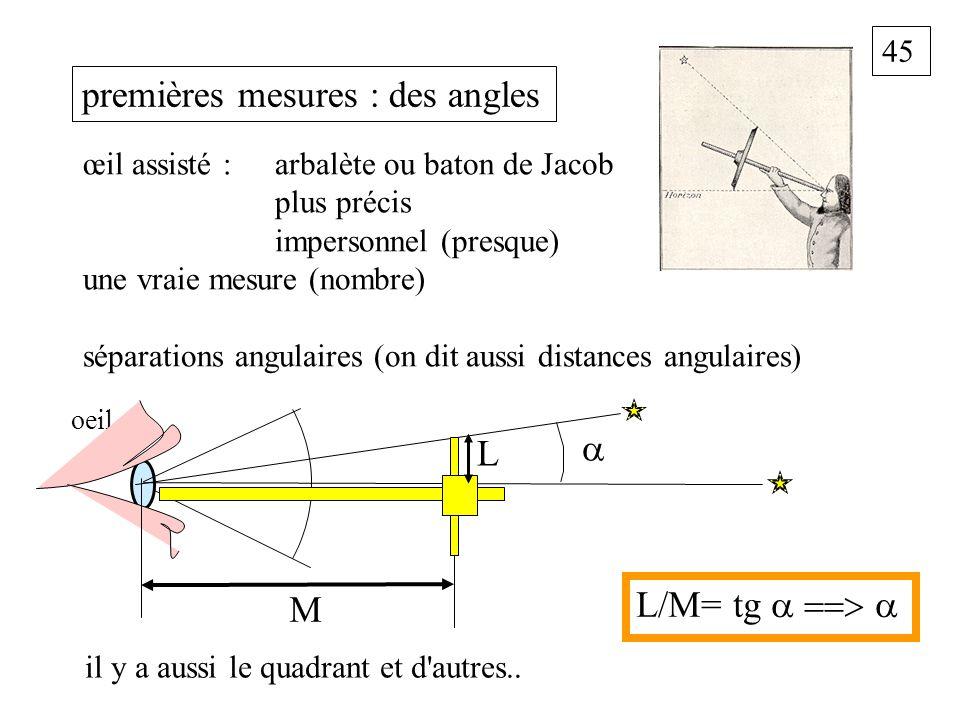 45 premières mesures : des angles L/M= tg M L oeil œil assisté : arbalète ou baton de Jacob plus précis impersonnel (presque) une vraie mesure (nombre