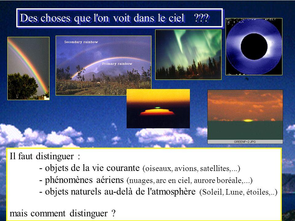 55 Des choses que l'on voit dans le ciel ??? Il faut distinguer : - objets de la vie courante (oiseaux, avions, satellites,...) - phénomènes aériens (