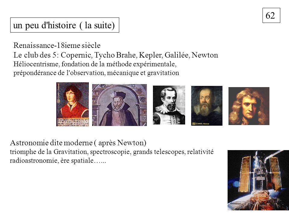 62 un peu d'histoire ( la suite) Renaissance-18ieme siècle Le club des 5: Copernic, Tycho Brahe, Kepler, Galilée, Newton Héliocentrisme, fondation de