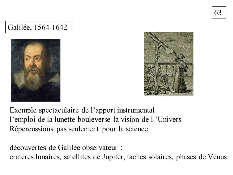 63 Galilée, 1564-1642 Exemple spectaculaire de lapport instrumental lemploi de la lunette bouleverse la vision de l Univers Répercussions pas seulemen