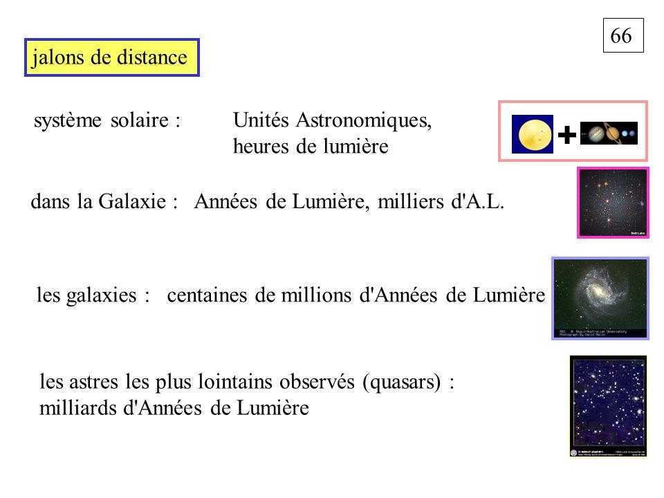 66 jalons de distance système solaire : Unités Astronomiques, heures de lumière dans la Galaxie : Années de Lumière, milliers d'A.L. les galaxies : ce