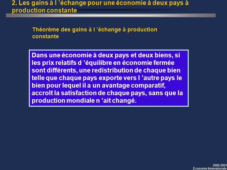 2000-2001 Economie Internationale 2. Les gains à l échange pour une économie à deux pays à production constante Dans une économie à deux pays et deux