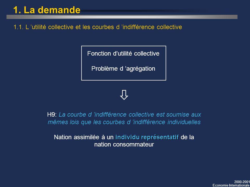 2000-2001 Economie Internationale 1. La demande 1.1. L utilité collective et les courbes d indifférence collective H9: La courbe d indifférence collec