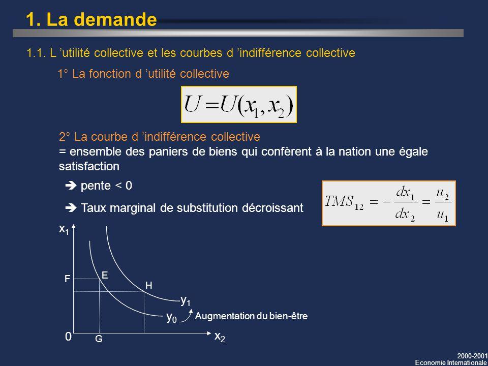 2000-2001 Economie Internationale 1. La demande 1.1. L utilité collective et les courbes d indifférence collective 1° La fonction d utilité collective