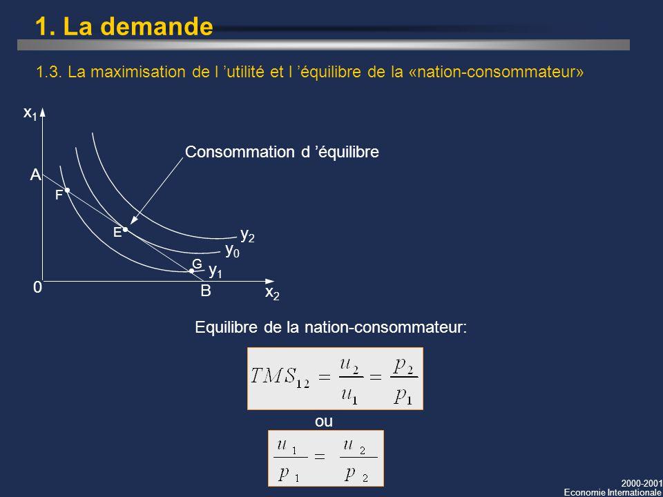 2000-2001 Economie Internationale 1. La demande 1.3. La maximisation de l utilité et l équilibre de la «nation-consommateur» G x1x1 x2x2 A B y2y2 y0y0