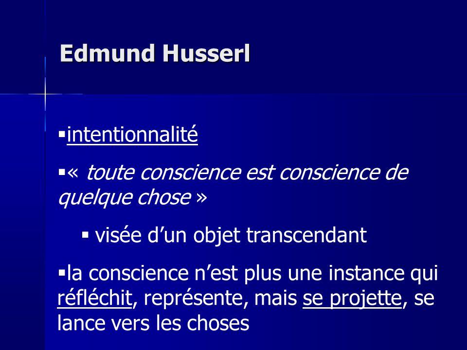 intentionnalité « toute conscience est conscience de quelque chose » visée dun objet transcendant la conscience nest plus une instance qui réfléchit,